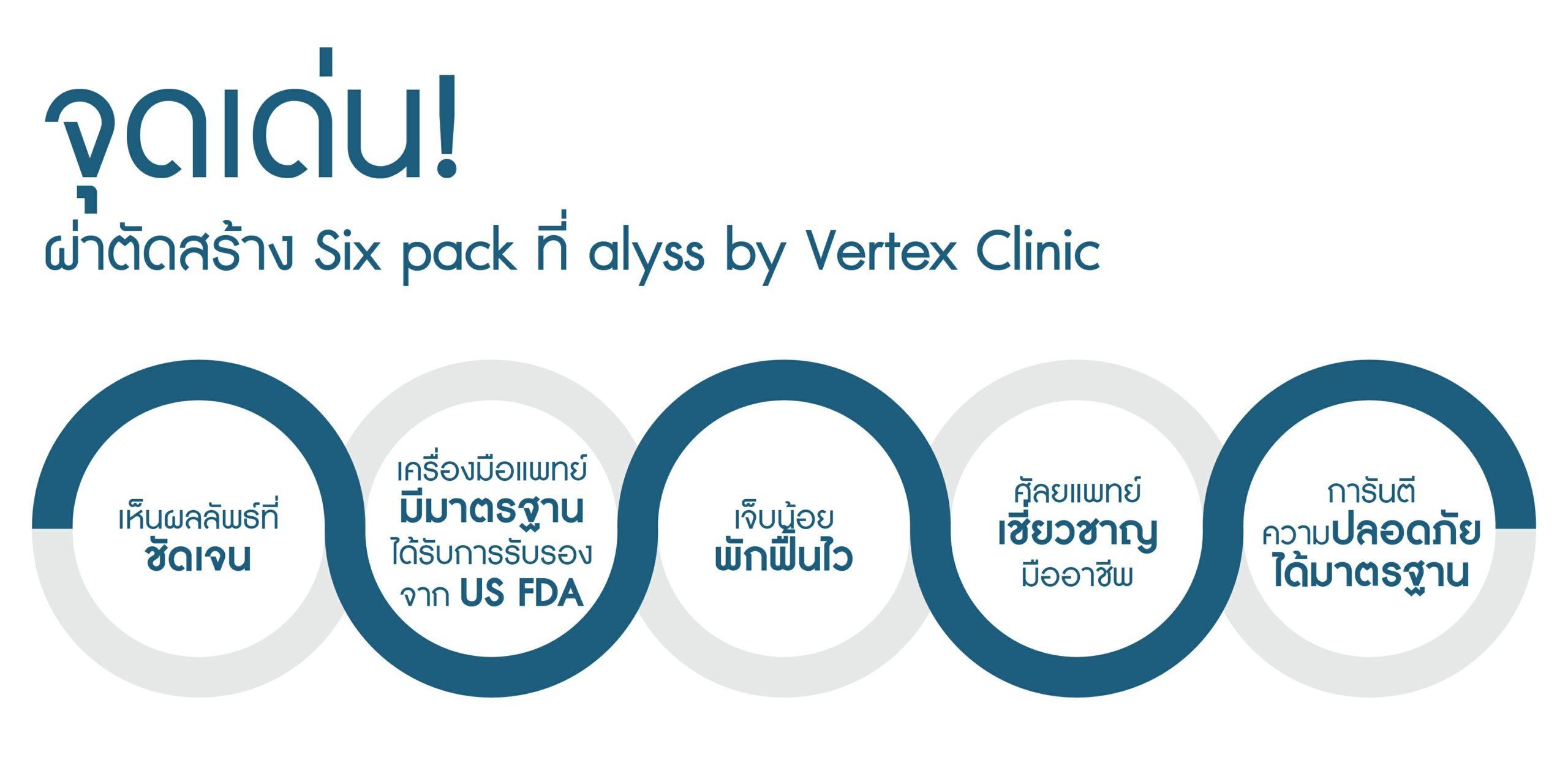 alyss by Vertex Clinic พร้อมด้วยศัลยแพทย์มากความสามารถและอุปกรณ์ที่ได้มาตรฐาน