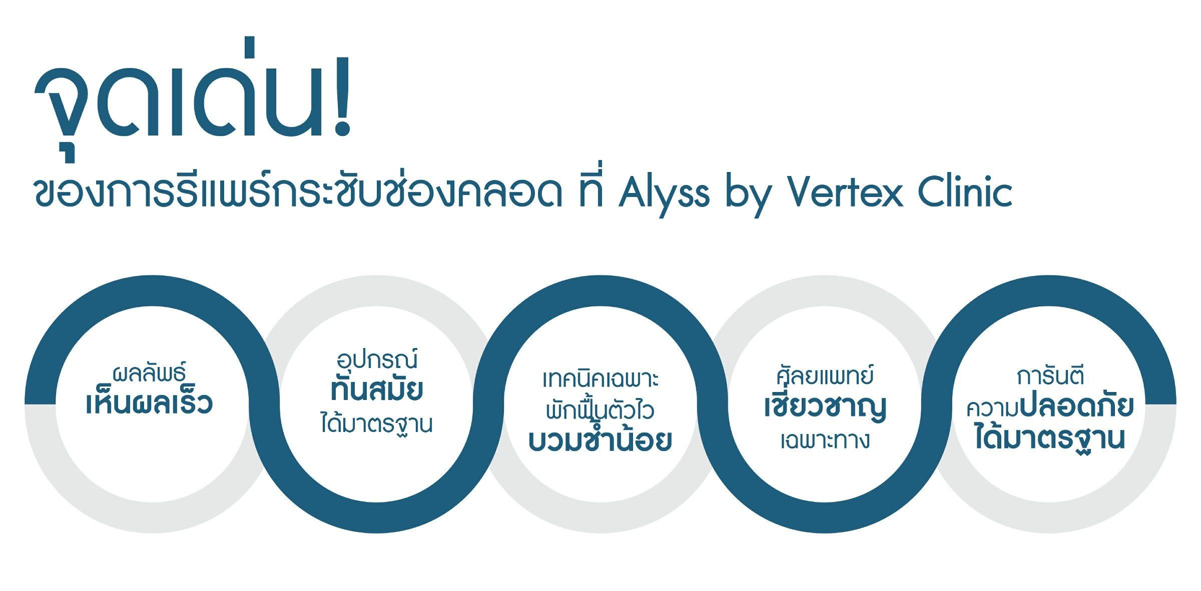 จุดเด่นของการผ่าตัดกระชับช่องคลอดที่ Alyss by Vertex มีด้วยกันมากมาย