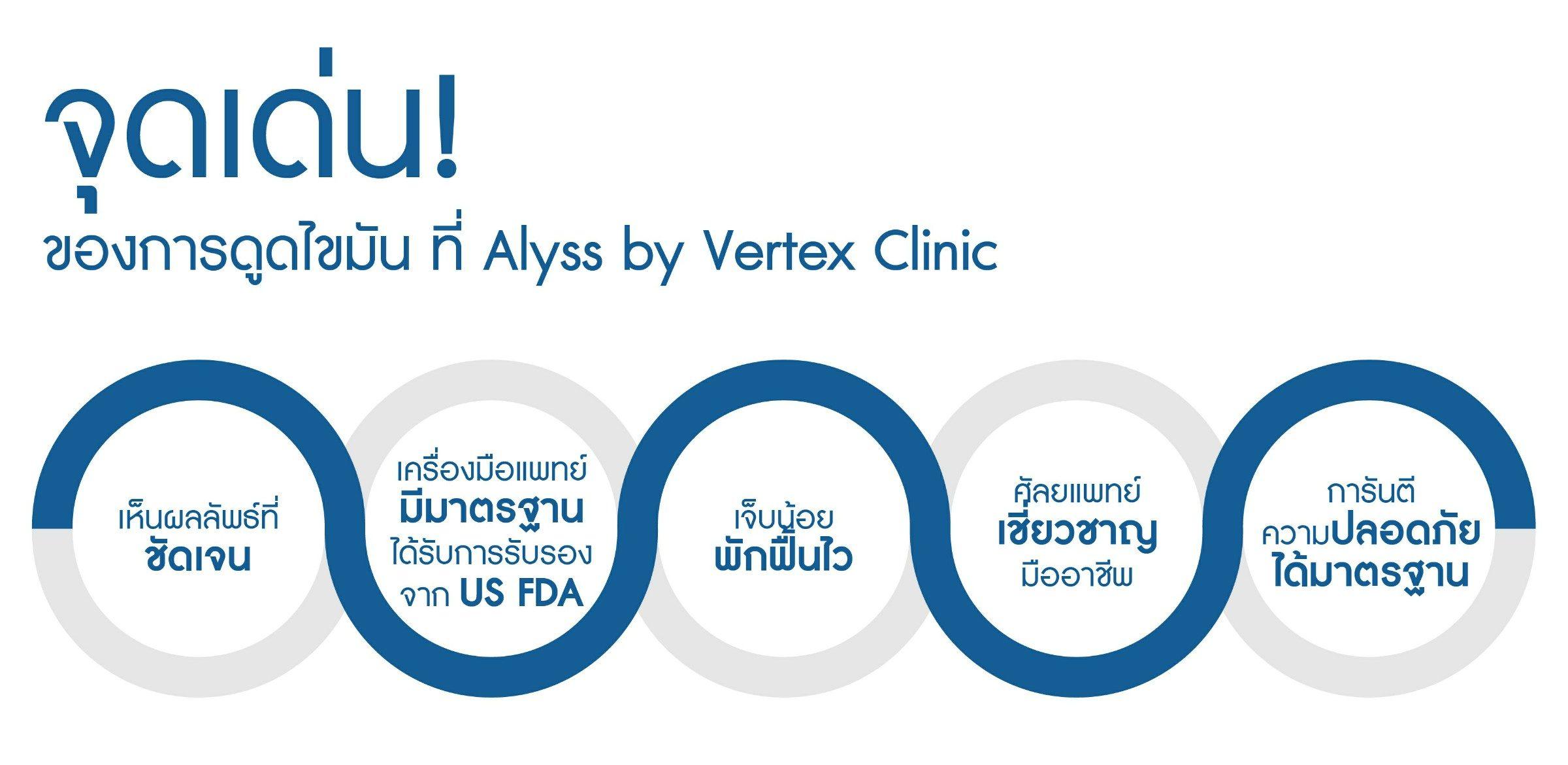 จุดเด่นของการดูดไขมัน ที่ Alyss by Vertex มีด้วยกันมากมาย